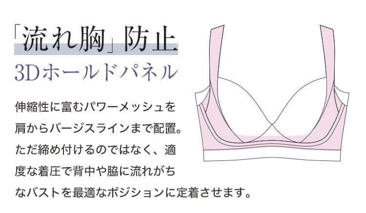 「流れ胸」防止 3Dホールドパネル
