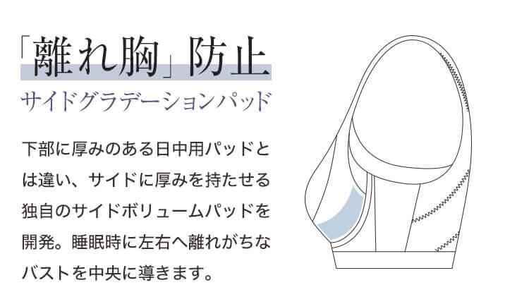 「離れ胸」防止 サイドグラデーションパッド