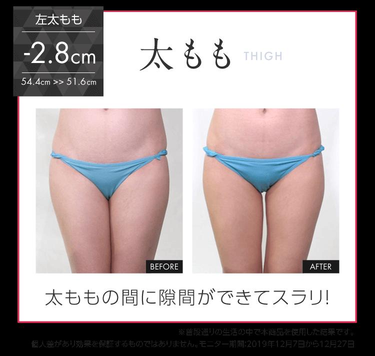 太もも 左太もも -2.8cm 54.4cm >> 51.6cm 太ももの間に隙間ができてスラリ!